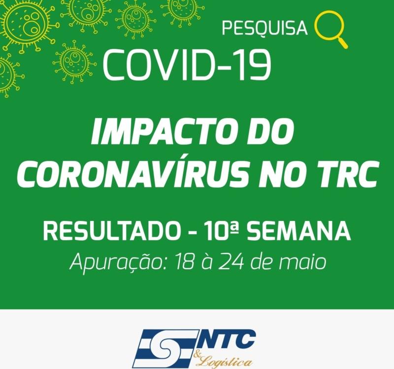 Pesquisa da NTC&Logística aponta leve queda na demanda pelo TRC